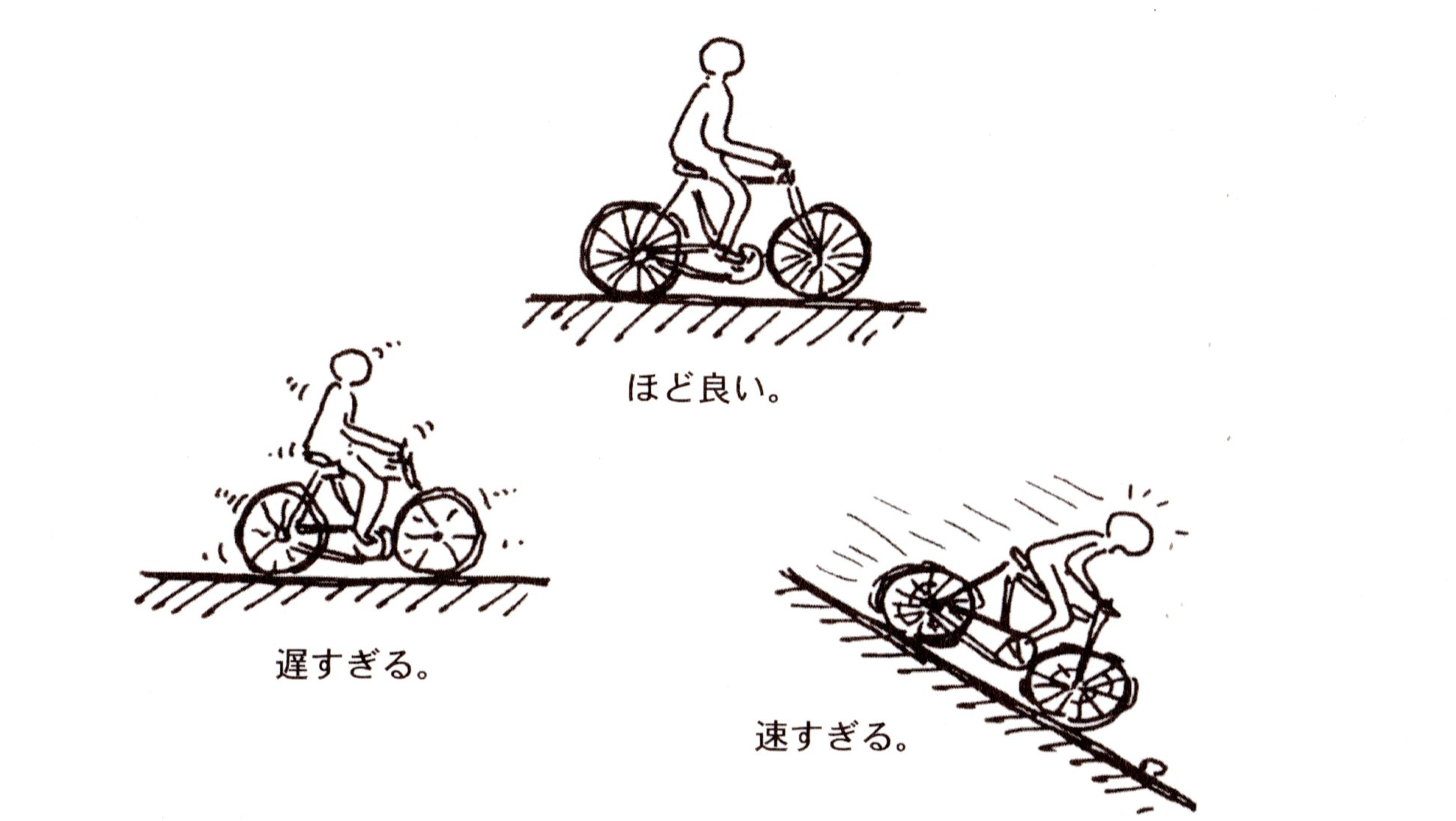 出典:東京都市大学教授 宿谷昌則著 エクセルギーと環境の理論