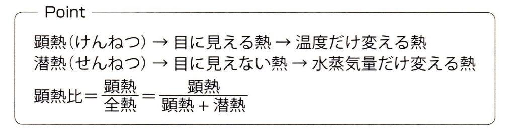 出典:原口秀昭著〔環境工学入門〕